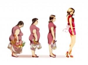диета дюкана отзывы